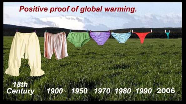 global-warming-underwear